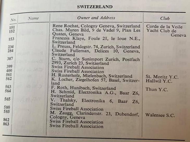 Fireball Register 1965